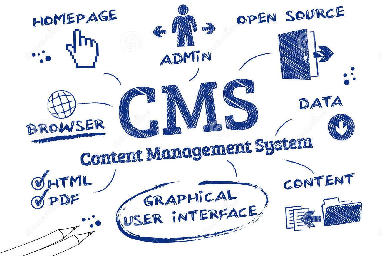 Что такое CMS ?
